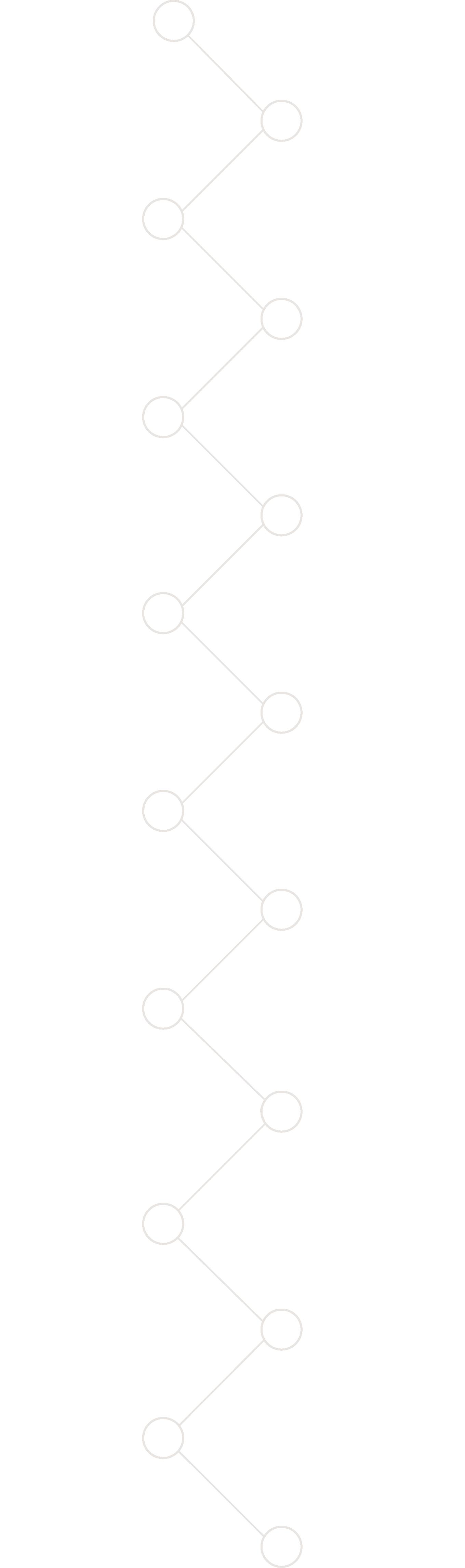 Kronos timeline